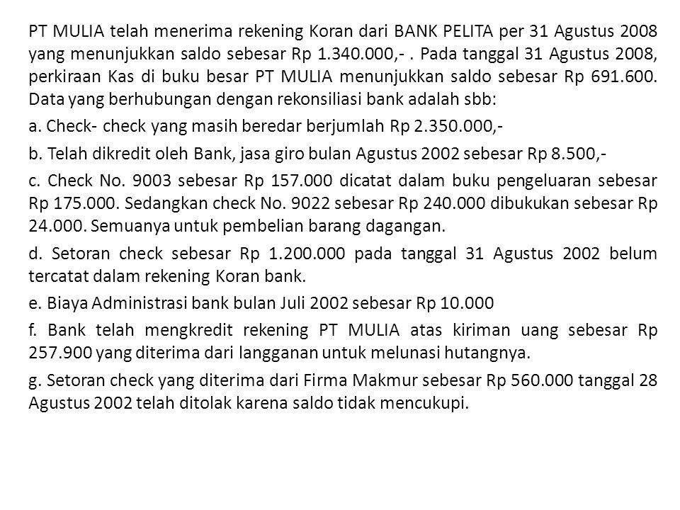 PT MULIA telah menerima rekening Koran dari BANK PELITA per 31 Agustus 2008 yang menunjukkan saldo sebesar Rp 1.340.000,-. Pada tanggal 31 Agustus 200