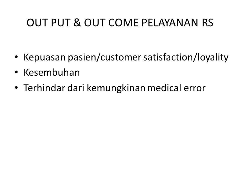 OUT PUT & OUT COME PELAYANAN RS Kepuasan pasien/customer satisfaction/loyality Kesembuhan Terhindar dari kemungkinan medical error