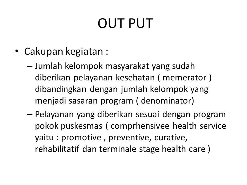 OUT PUT Cakupan kegiatan : – Jumlah kelompok masyarakat yang sudah diberikan pelayanan kesehatan ( memerator ) dibandingkan dengan jumlah kelompok yan