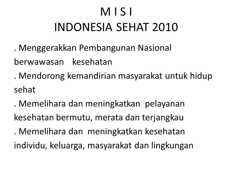 M I S I INDONESIA SEHAT 2010. Menggerakkan Pembangunan Nasional berwawasan kesehatan. Mendorong kemandirian masyarakat untuk hidup sehat. Memelihara d