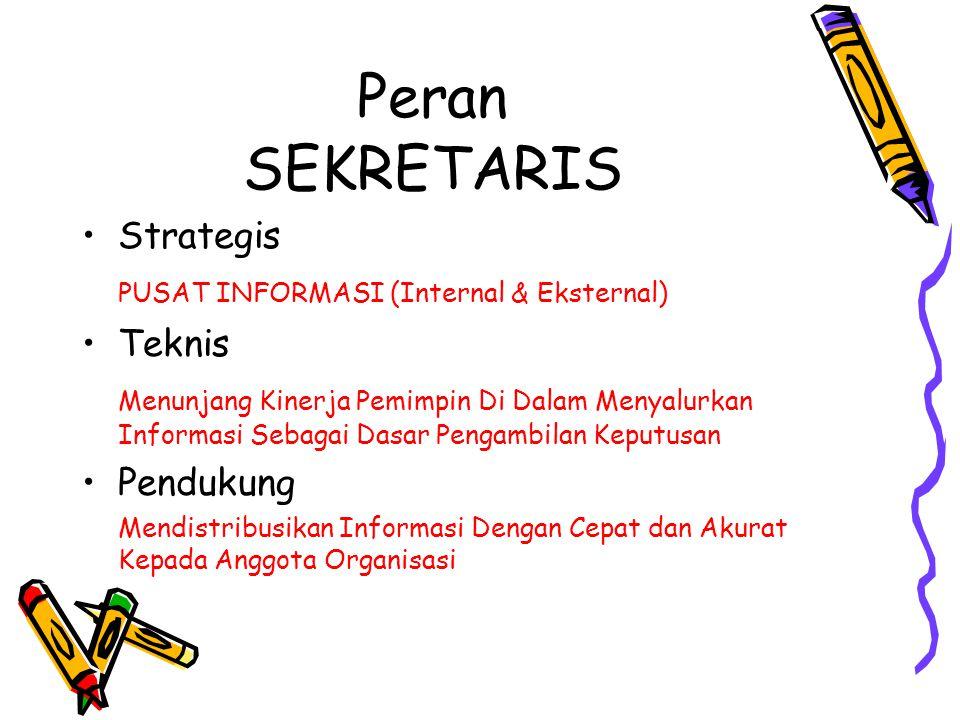 TUGAS Uraikan Job Spesification (sikap & keahlian) & Job Description (uraian tugas/kerja) seorang Sekretaris Organisasi Pemuda, masing-masing 10 item 30 Menit