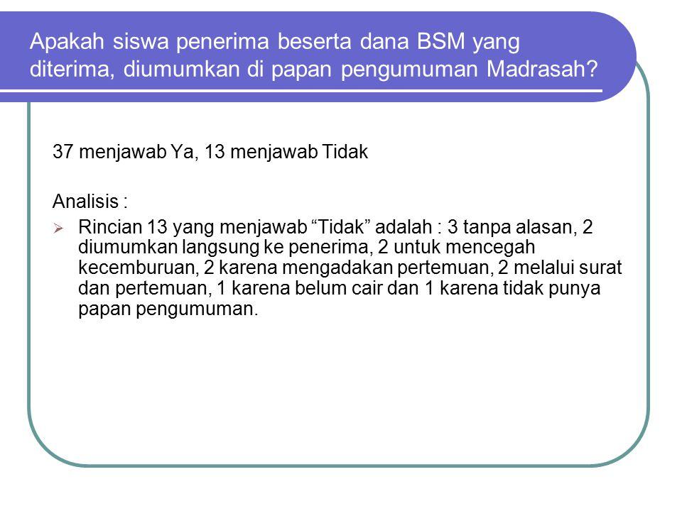 Apakah siswa penerima beserta dana BSM yang diterima, diumumkan di papan pengumuman Madrasah? 37 menjawab Ya, 13 menjawab Tidak Analisis :  Rincian 1