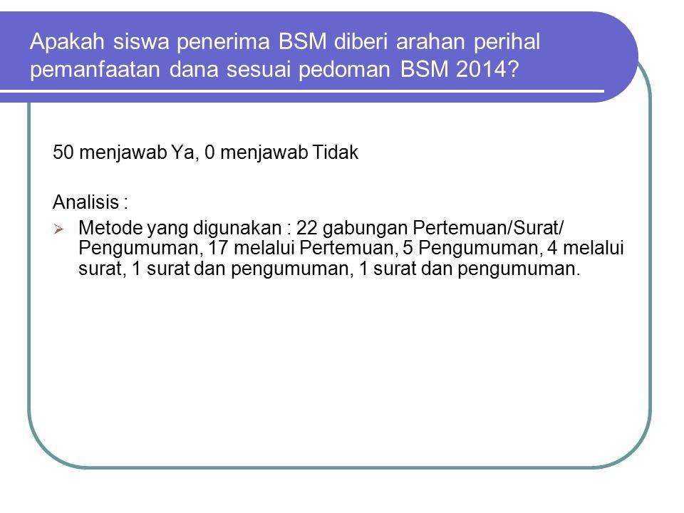 Apakah siswa penerima BSM diberi arahan perihal pemanfaatan dana sesuai pedoman BSM 2014? 50 menjawab Ya, 0 menjawab Tidak Analisis :  Metode yang di