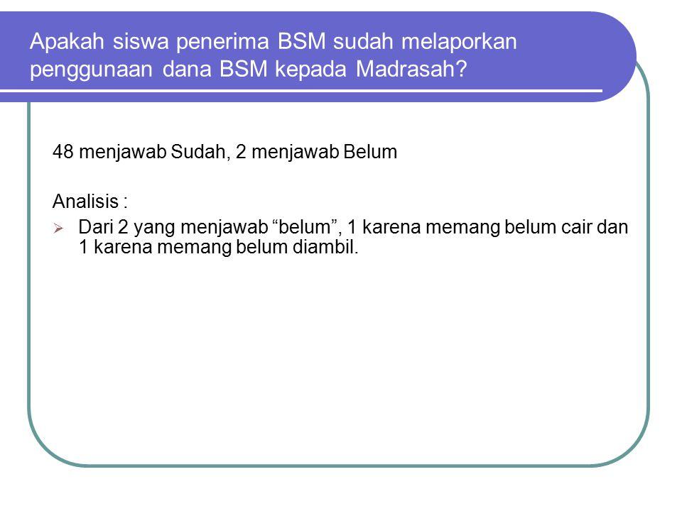 Apakah siswa penerima BSM sudah melaporkan penggunaan dana BSM kepada Madrasah? 48 menjawab Sudah, 2 menjawab Belum Analisis :  Dari 2 yang menjawab