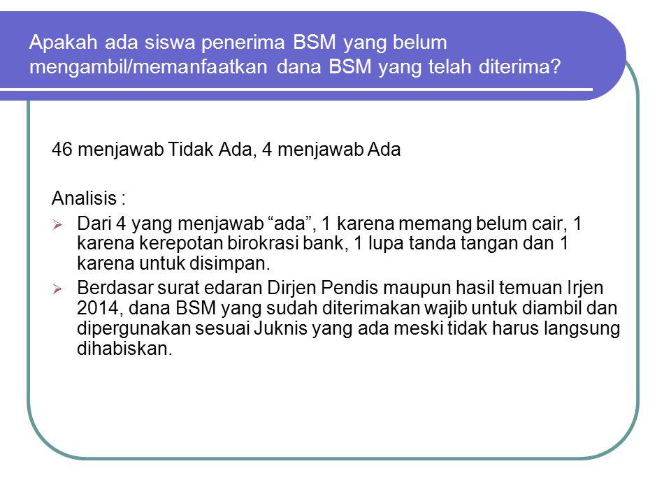 Apakah ada siswa penerima BSM yang belum mengambil/memanfaatkan dana BSM yang telah diterima? 46 menjawab Tidak Ada, 4 menjawab Ada Analisis :  Dari