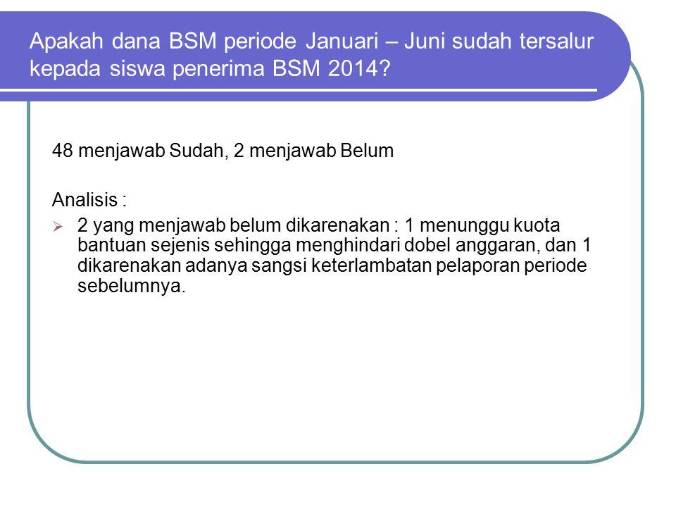 Apakah dana BSM periode Januari – Juni sudah tersalur kepada siswa penerima BSM 2014? 48 menjawab Sudah, 2 menjawab Belum Analisis :  2 yang menjawab