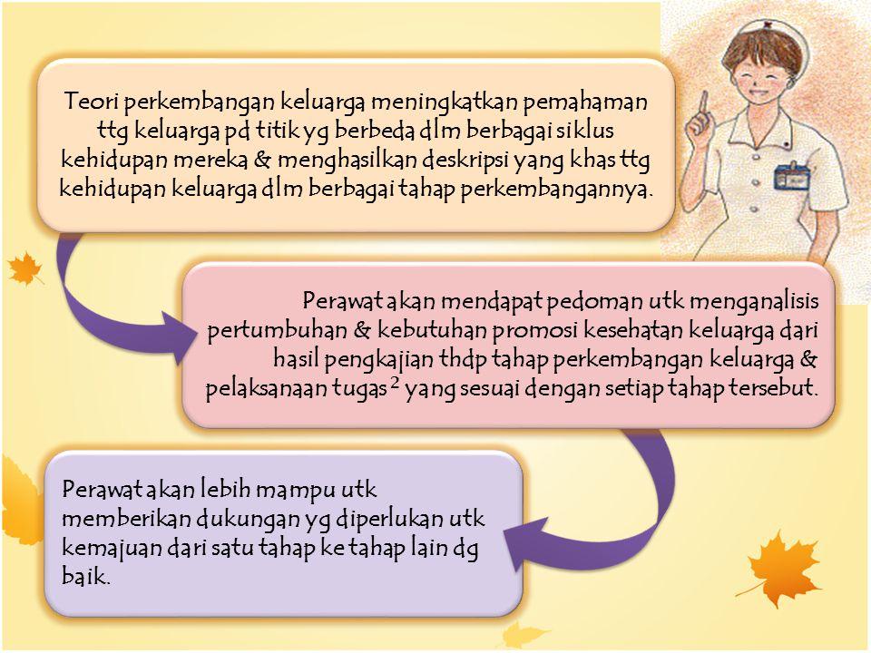 Perawat akan lebih mampu utk memberikan dukungan yg diperlukan utk kemajuan dari satu tahap ke tahap lain dg baik. Perawat akan mendapat pedoman utk m