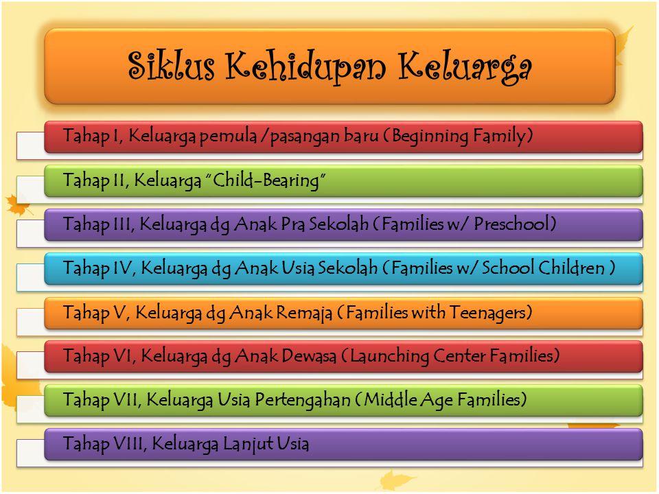 Tahap I, Keluarga pemula /pasangan baru (Beginning Family)Tahap II, Keluarga Child-Bearing Tahap III, Keluarga dg Anak Pra Sekolah (Families w/ Preschool)Tahap IV, Keluarga dg Anak Usia Sekolah (Families w/ School Children )Tahap V, Keluarga dg Anak Remaja (Families with Teenagers)Tahap VI, Keluarga dg Anak Dewasa (Launching Center Families)Tahap VII, Keluarga Usia Pertengahan (Middle Age Families)Tahap VIII, Keluarga Lanjut Usia
