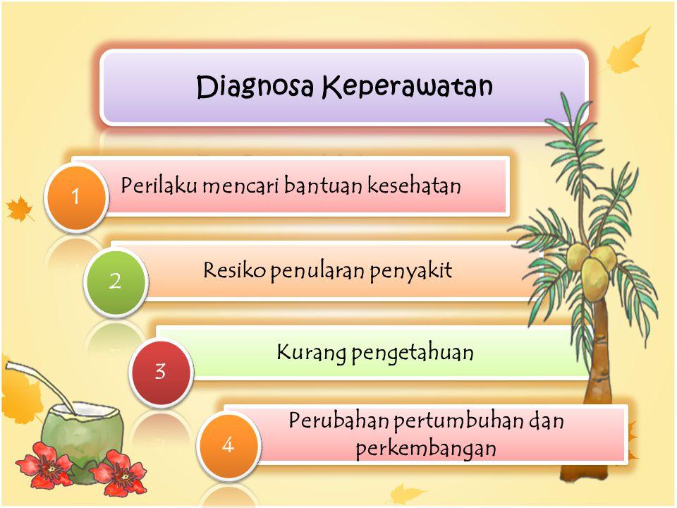 Perilaku mencari bantuan kesehatan Resiko penularan penyakit Kurang pengetahuan Perubahan pertumbuhan dan perkembangan
