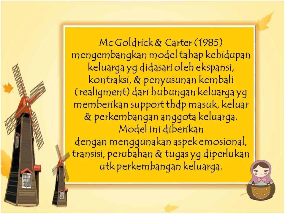 Mc Goldrick & Carter (1985) mengembangkan model tahap kehidupan keluarga yg didasari oleh ekspansi, kontraksi, & penyusunan kembali (realigment) dari