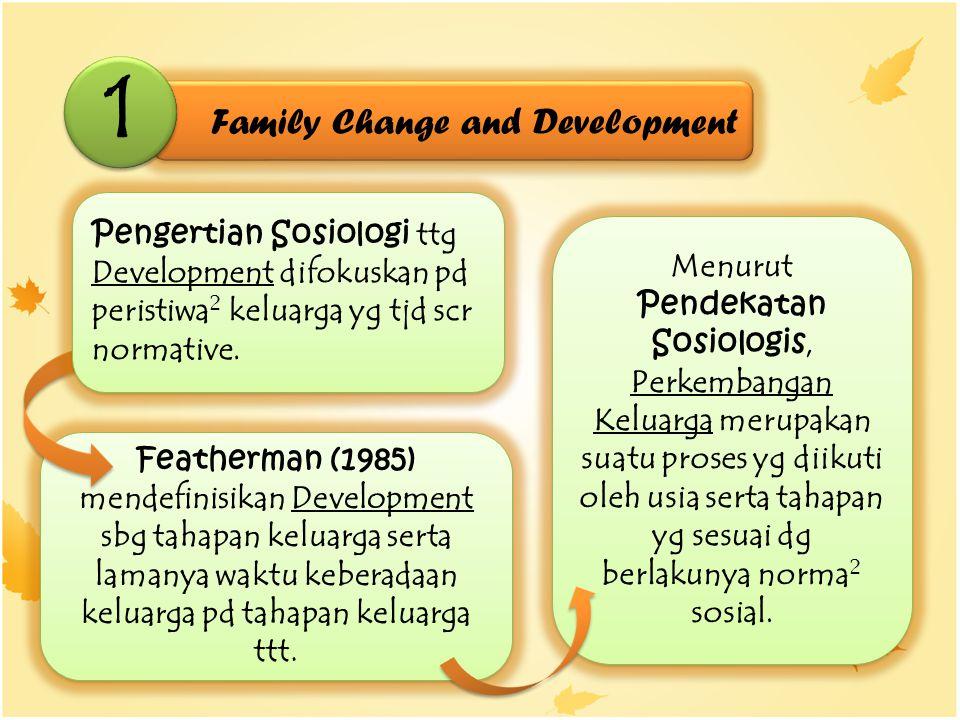 Family Change and Development 1 1 Menurut Pendekatan Sosiologis, Perkembangan Keluarga merupakan suatu proses yg diikuti oleh usia serta tahapan yg sesuai dg berlakunya norma 2 sosial.