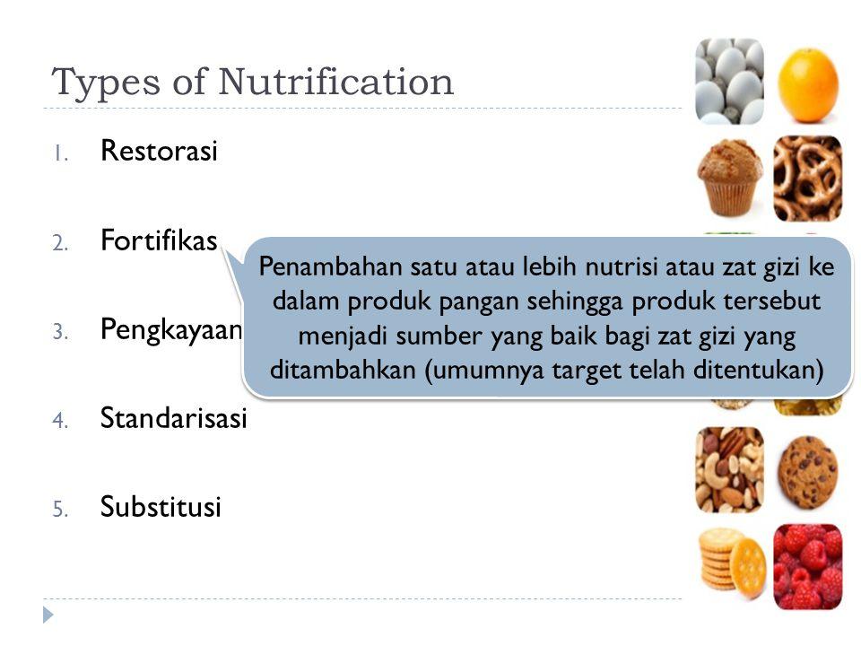 Types of Nutrification 1. Restorasi 2. Fortifikas 3. Pengkayaan 4. Standarisasi 5. Substitusi Penambahan satu atau lebih nutrisi atau zat gizi ke dala