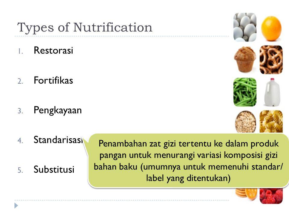 Types of Nutrification 1. Restorasi 2. Fortifikas 3. Pengkayaan 4. Standarisasi 5. Substitusi Penambahan zat gizi tertentu ke dalam produk pangan untu