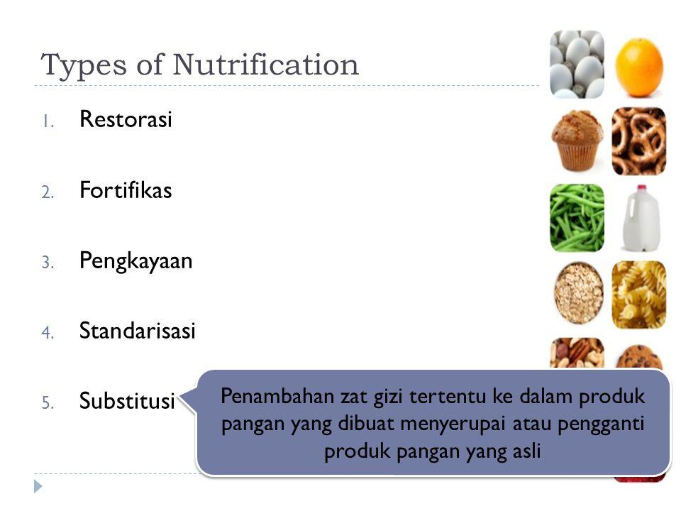 Types of Nutrification 1. Restorasi 2. Fortifikas 3. Pengkayaan 4. Standarisasi 5. Substitusi Penambahan zat gizi tertentu ke dalam produk pangan yang