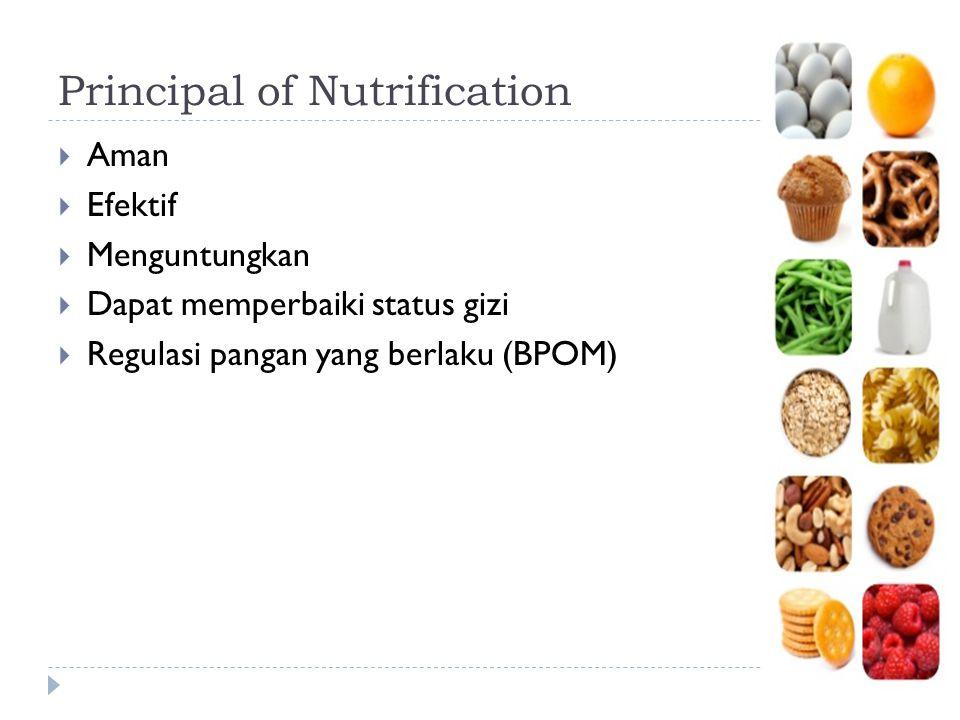 Principal of Nutrification  Aman  Efektif  Menguntungkan  Dapat memperbaiki status gizi  Regulasi pangan yang berlaku (BPOM)