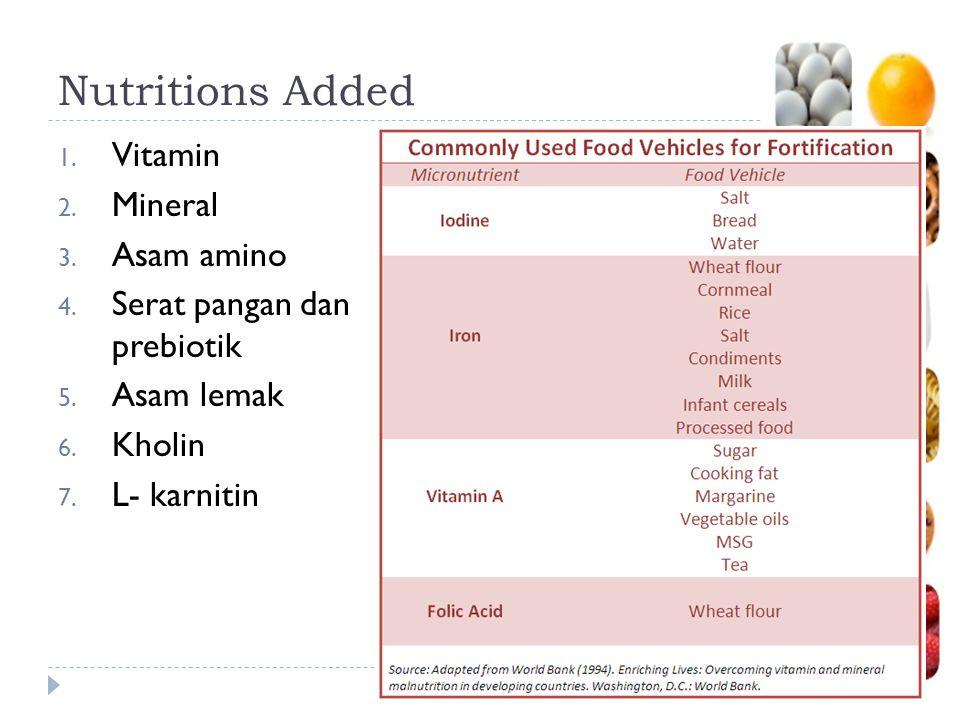 Nutritions Added 1. Vitamin 2. Mineral 3. Asam amino 4. Serat pangan dan prebiotik 5. Asam lemak 6. Kholin 7. L- karnitin