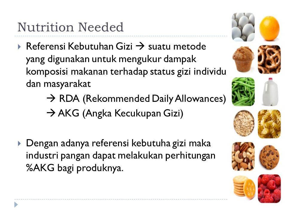 Nutrition Needed  Referensi Kebutuhan Gizi  suatu metode yang digunakan untuk mengukur dampak komposisi makanan terhadap status gizi individu dan ma