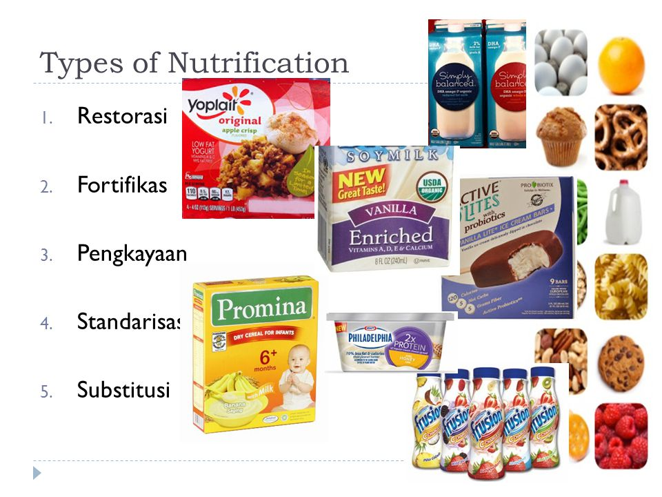 Types of Nutrification 1. Restorasi 2. Fortifikas 3. Pengkayaan 4. Standarisasi 5. Substitusi
