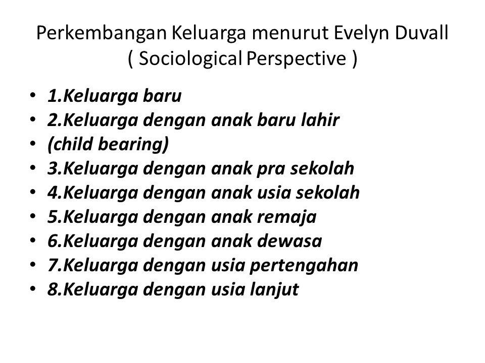Perkembangan Keluarga menurut Evelyn Duvall ( Sociological Perspective ) 1.Keluarga baru 2.Keluarga dengan anak baru lahir (child bearing) 3.Keluarga dengan anak pra sekolah 4.Keluarga dengan anak usia sekolah 5.Keluarga dengan anak remaja 6.Keluarga dengan anak dewasa 7.Keluarga dengan usia pertengahan 8.Keluarga dengan usia lanjut