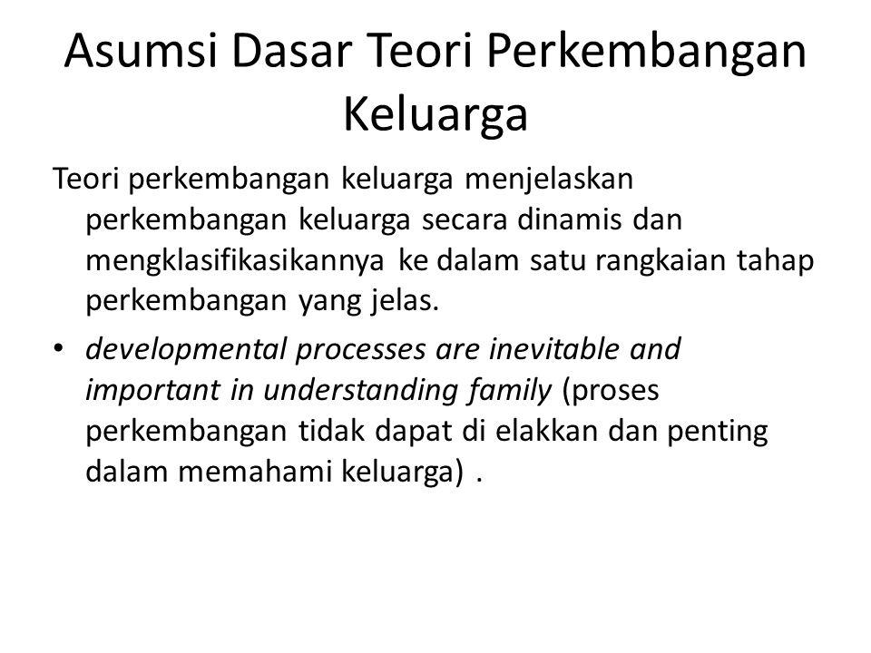 Asumsi Dasar Teori Perkembangan Keluarga Teori perkembangan keluarga menjelaskan perkembangan keluarga secara dinamis dan mengklasifikasikannya ke dalam satu rangkaian tahap perkembangan yang jelas.