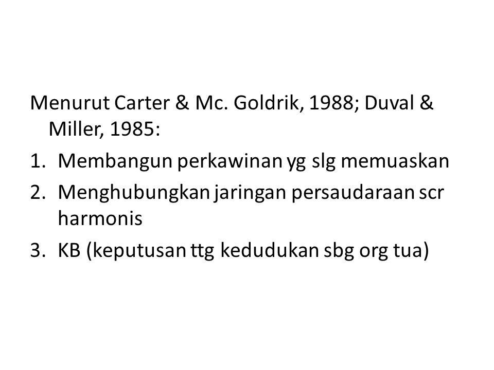 Menurut Carter & Mc. Goldrik, 1988; Duval & Miller, 1985: 1.Membangun perkawinan yg slg memuaskan 2.Menghubungkan jaringan persaudaraan scr harmonis 3
