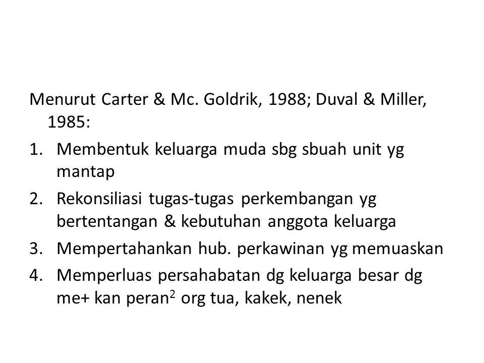 Menurut Carter & Mc. Goldrik, 1988; Duval & Miller, 1985: 1.Membentuk keluarga muda sbg sbuah unit yg mantap 2.Rekonsiliasi tugas-tugas perkembangan y