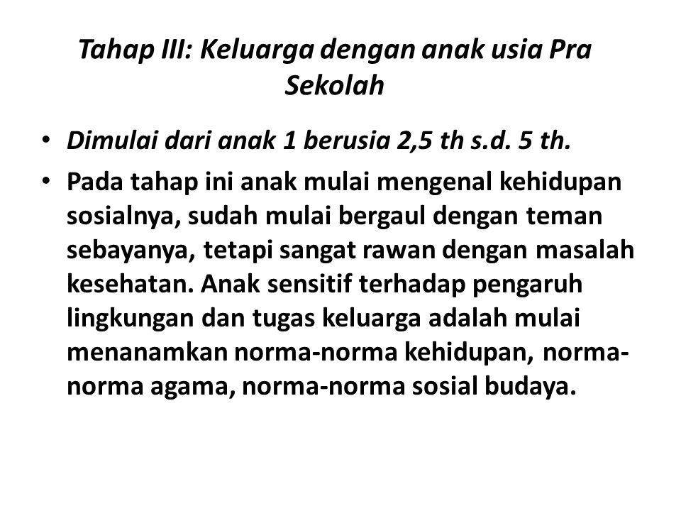 Tahap III: Keluarga dengan anak usia Pra Sekolah Dimulai dari anak 1 berusia 2,5 th s.d.