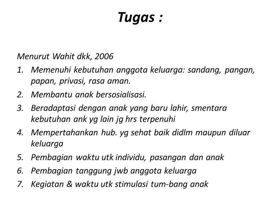 Tugas : Menurut Wahit dkk, 2006 1.Memenuhi kebutuhan anggota keluarga: sandang, pangan, papan, privasi, rasa aman.