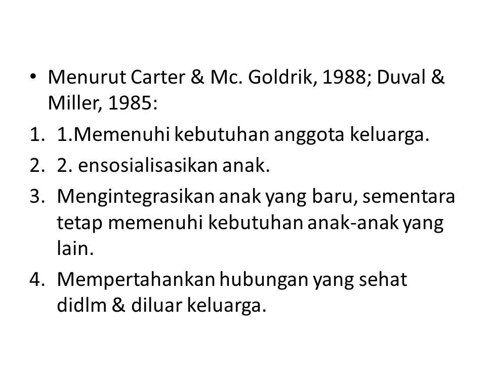Menurut Carter & Mc. Goldrik, 1988; Duval & Miller, 1985: 1.1.Memenuhi kebutuhan anggota keluarga. 2.2. ensosialisasikan anak. 3.Mengintegrasikan anak