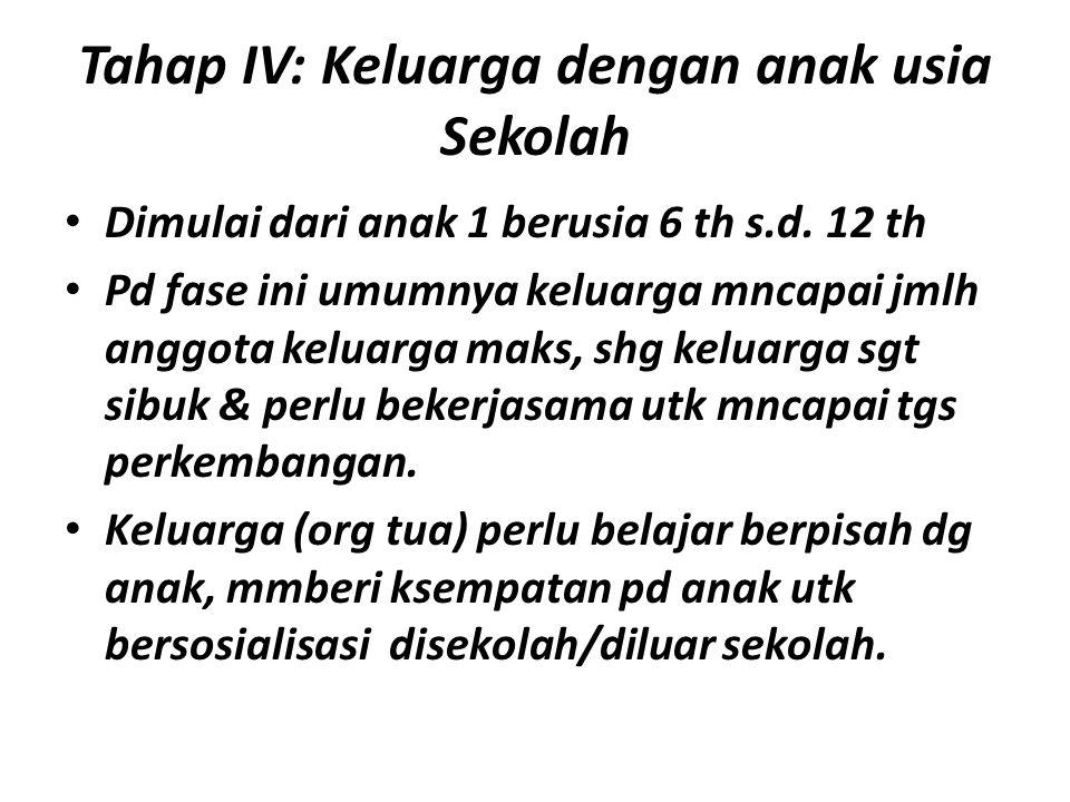 Tahap IV: Keluarga dengan anak usia Sekolah Dimulai dari anak 1 berusia 6 th s.d. 12 th Pd fase ini umumnya keluarga mncapai jmlh anggota keluarga mak