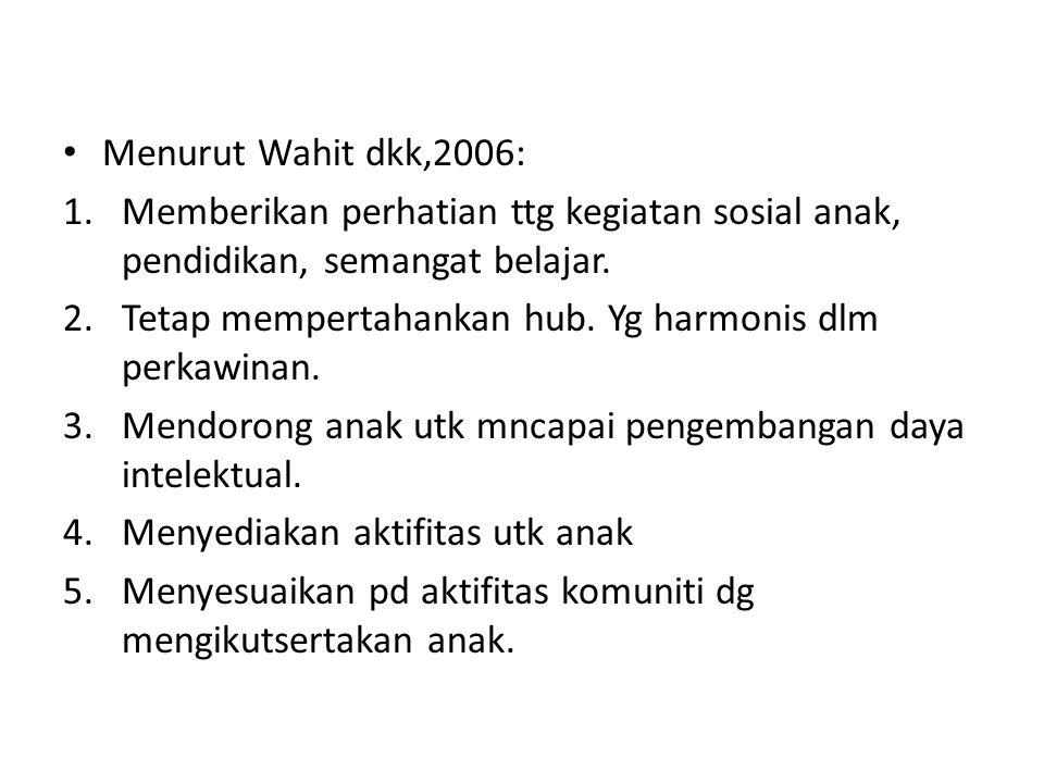 Menurut Wahit dkk,2006: 1.Memberikan perhatian ttg kegiatan sosial anak, pendidikan, semangat belajar. 2.Tetap mempertahankan hub. Yg harmonis dlm per