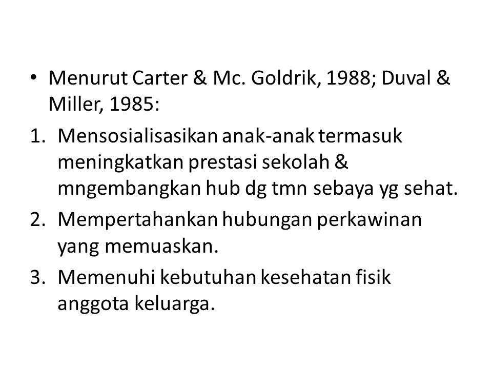 Menurut Carter & Mc. Goldrik, 1988; Duval & Miller, 1985: 1.Mensosialisasikan anak-anak termasuk meningkatkan prestasi sekolah & mngembangkan hub dg t