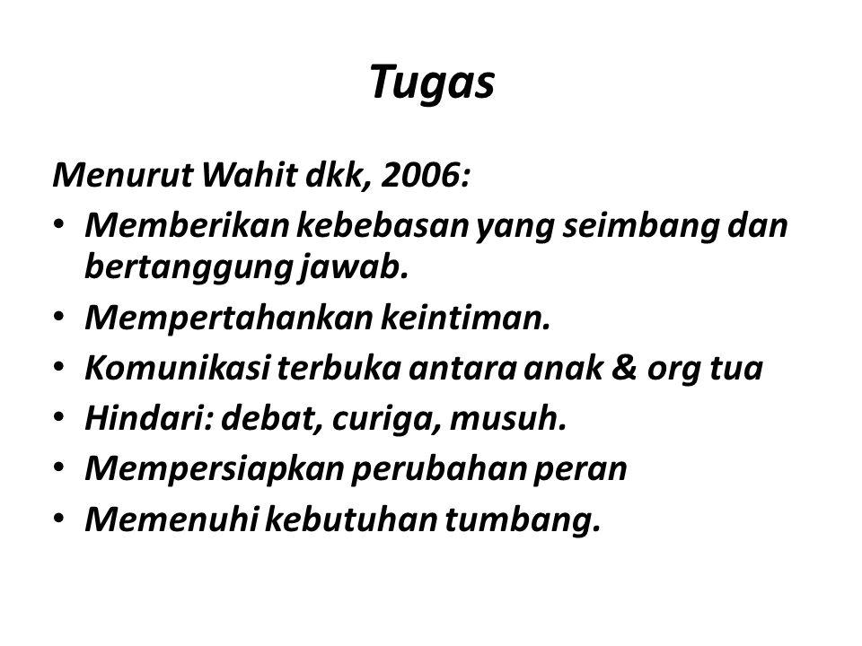 Tugas Menurut Wahit dkk, 2006: Memberikan kebebasan yang seimbang dan bertanggung jawab.