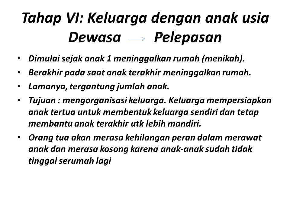 Tahap VI: Keluarga dengan anak usia Dewasa Pelepasan Dimulai sejak anak 1 meninggalkan rumah (menikah).