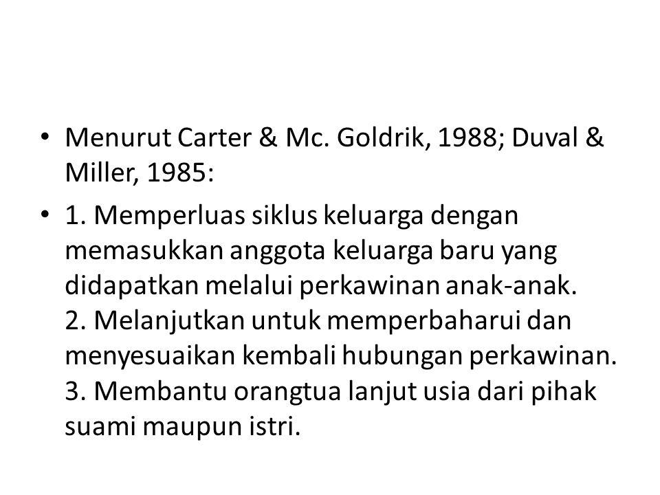 Menurut Carter & Mc. Goldrik, 1988; Duval & Miller, 1985: 1. Memperluas siklus keluarga dengan memasukkan anggota keluarga baru yang didapatkan melalu