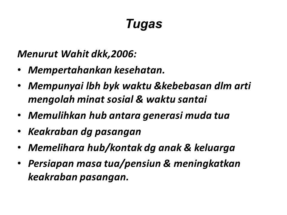Menurut Wahit dkk,2006: Mempertahankan kesehatan. Mempunyai lbh byk waktu &kebebasan dlm arti mengolah minat sosial & waktu santai Memulihkan hub anta