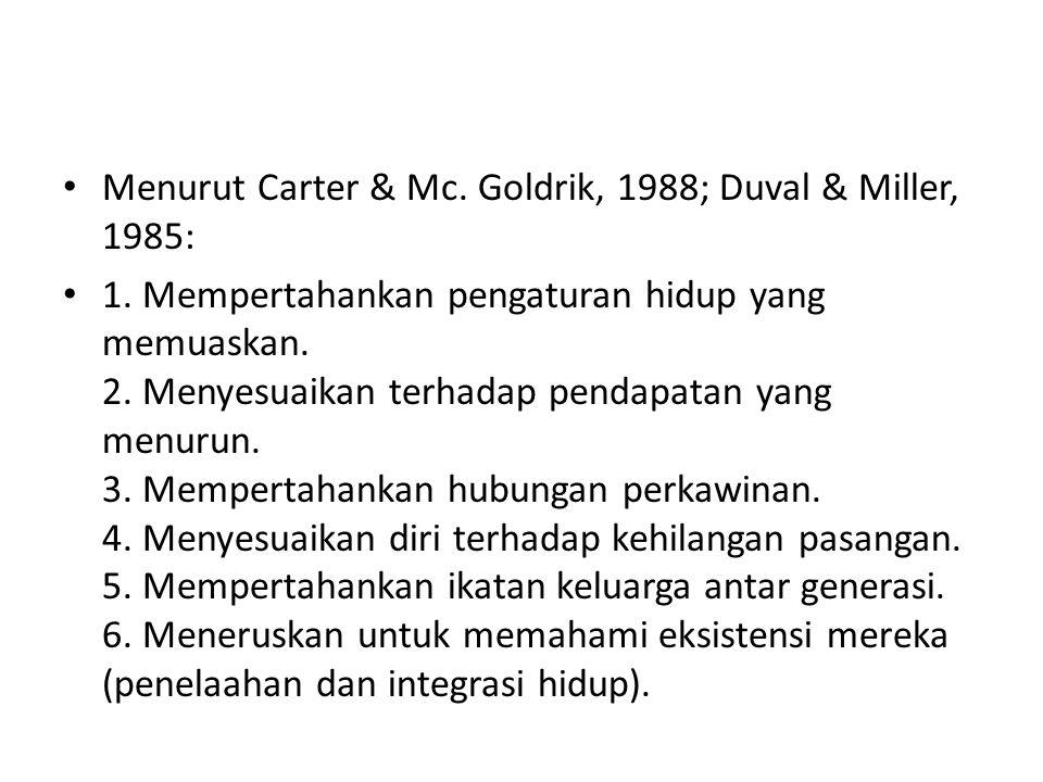 Menurut Carter & Mc. Goldrik, 1988; Duval & Miller, 1985: 1. Mempertahankan pengaturan hidup yang memuaskan. 2. Menyesuaikan terhadap pendapatan yang