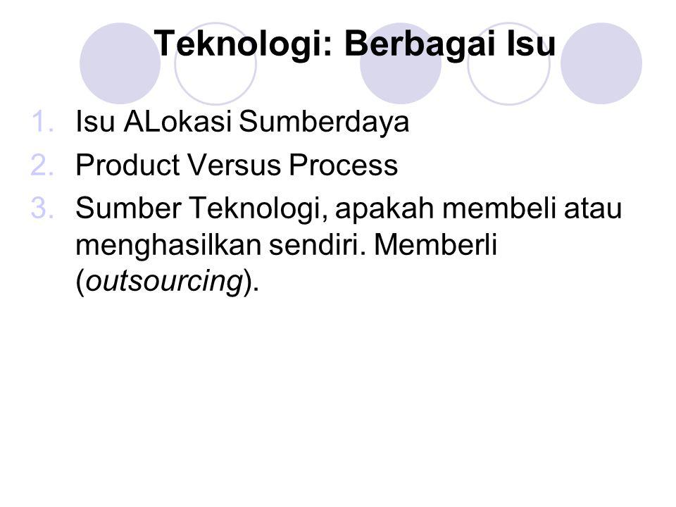 Teknologi: Berbagai Isu 1.Isu ALokasi Sumberdaya 2.Product Versus Process 3.Sumber Teknologi, apakah membeli atau menghasilkan sendiri.