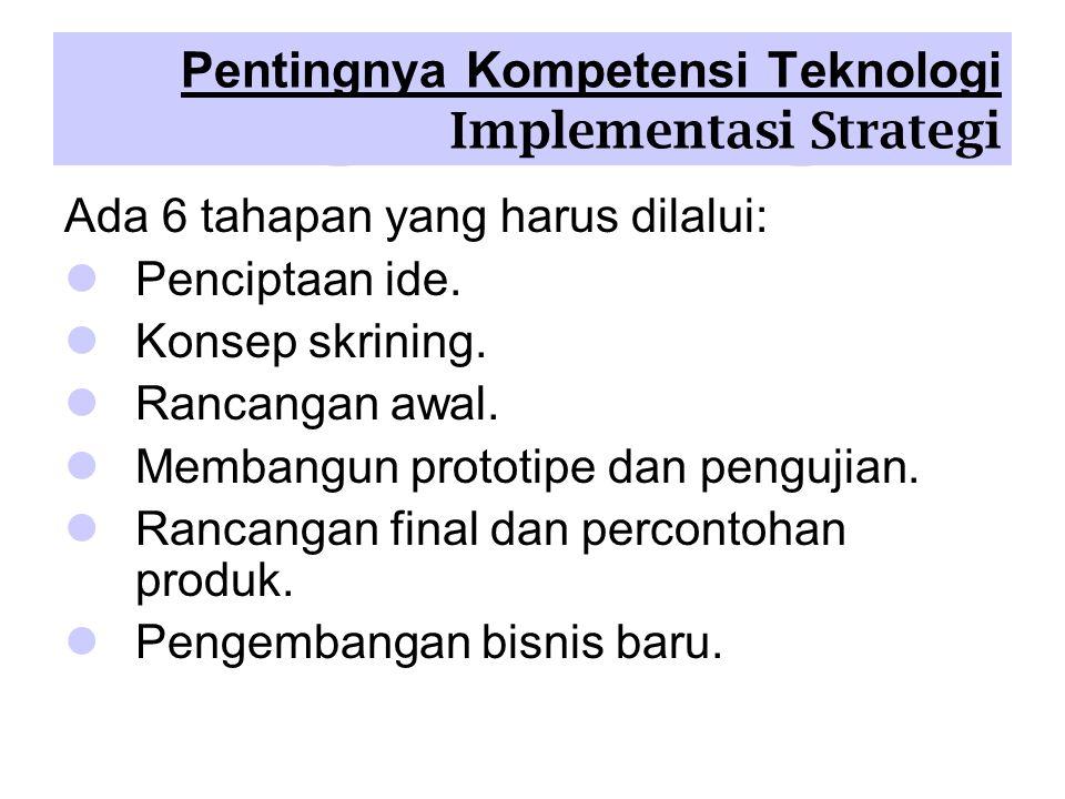 Pentingnya Kompetensi Teknologi Implementasi Strategi Ada 6 tahapan yang harus dilalui: Penciptaan ide.