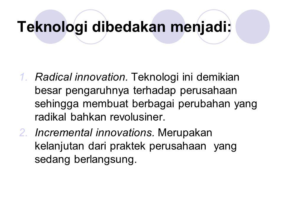 Teknologi dibedakan menjadi: 1.Radical innovation.