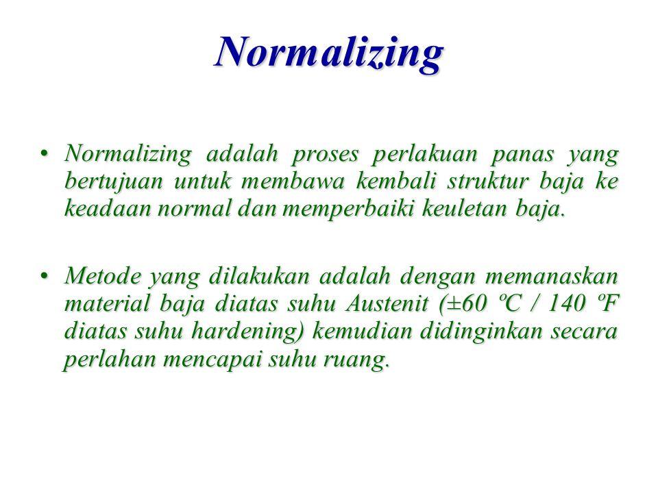 Normalizing Normalizing adalah proses perlakuan panas yang bertujuan untuk membawa kembali struktur baja ke keadaan normal dan memperbaiki keuletan ba