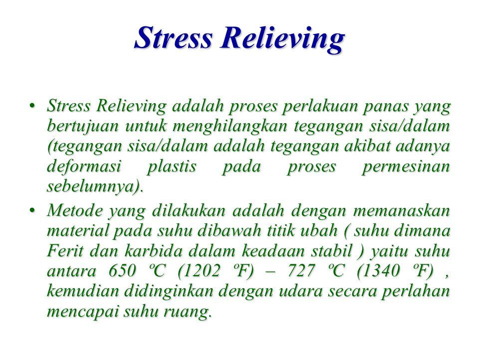 Stress Relieving Stress Relieving adalah proses perlakuan panas yang bertujuan untuk menghilangkan tegangan sisa/dalam (tegangan sisa/dalam adalah teg