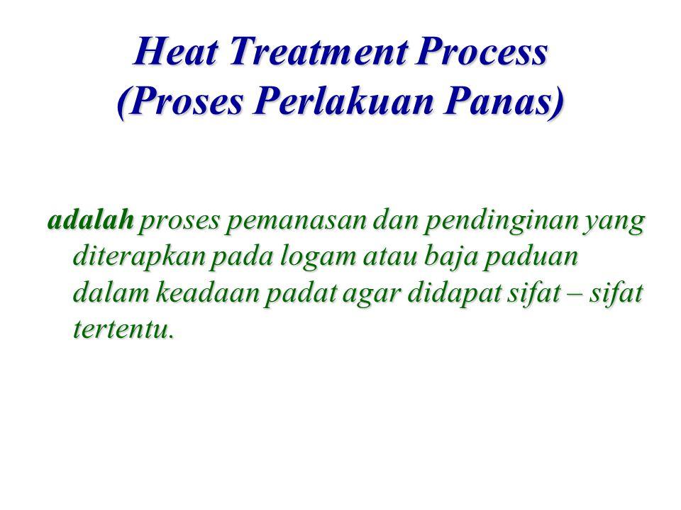 adalah proses pemanasan dan pendinginan yang diterapkan pada logam atau baja paduan dalam keadaan padat agar didapat sifat – sifat tertentu.