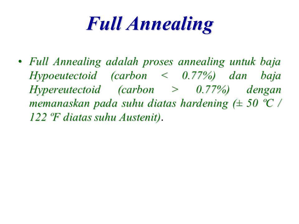 Full Annealing Full Annealing adalah proses annealing untuk baja Hypoeutectoid (carbon 0.77%) dengan memanaskan pada suhu diatas hardening (± 50 ºC /