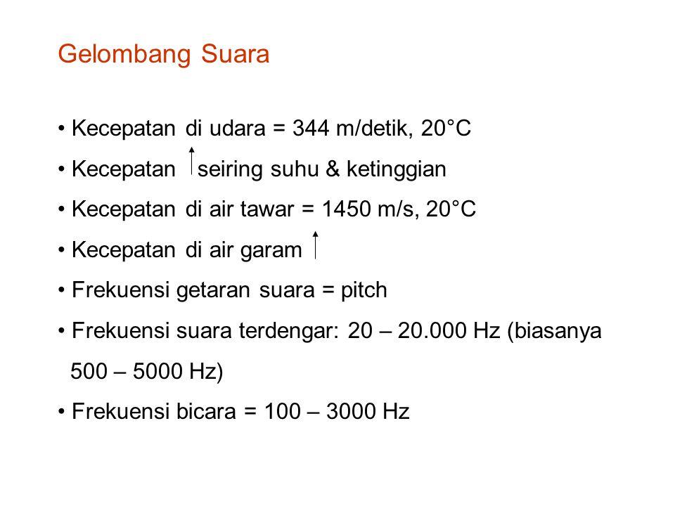 Gelombang Suara Kecepatan di udara = 344 m/detik, 20°C Kecepatan seiring suhu & ketinggian Kecepatan di air tawar = 1450 m/s, 20°C Kecepatan di air garam Frekuensi getaran suara = pitch Frekuensi suara terdengar: 20 – 20.000 Hz (biasanya 500 – 5000 Hz) Frekuensi bicara = 100 – 3000 Hz