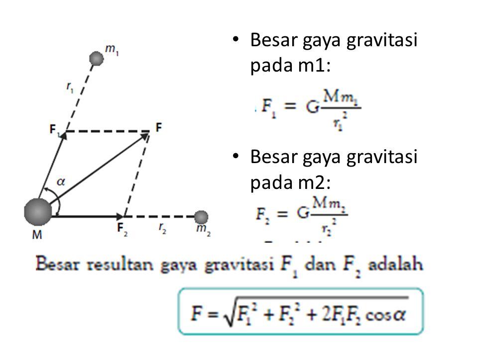 Besar gaya gravitasi pada m1: Besar gaya gravitasi pada m2:
