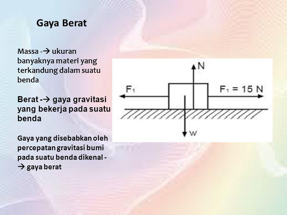 Gaya Berat Massa -  ukuran banyaknya materi yang terkandung dalam suatu benda Berat -  gaya gravitasi yang bekerja pada suatu benda Gaya yang diseba