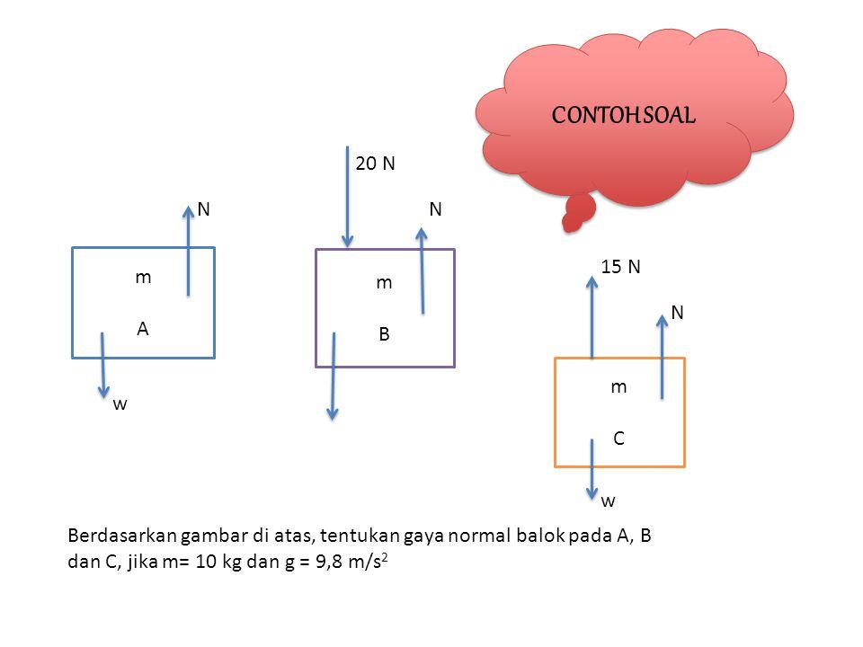 CONTOH SOAL mAmA N w mBmB 20 N N mCmC N 15 N w Berdasarkan gambar di atas, tentukan gaya normal balok pada A, B dan C, jika m= 10 kg dan g = 9,8 m/s 2