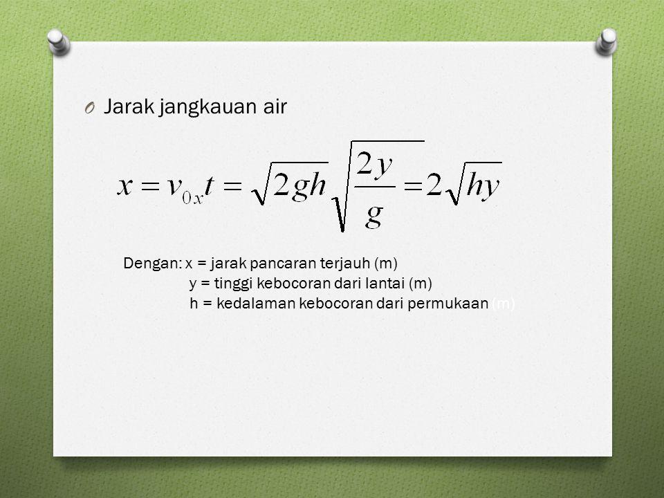 O Jarak jangkauan air Dengan: x = jarak pancaran terjauh (m) y = tinggi kebocoran dari lantai (m) h = kedalaman kebocoran dari permukaan (m)