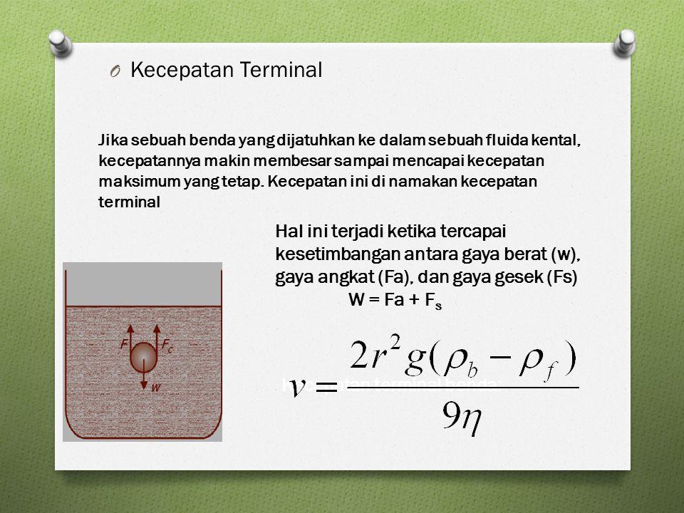 O Kecepatan Terminal Jika sebuah benda yang dijatuhkan ke dalam sebuah fluida kental, kecepatannya makin membesar sampai mencapai kecepatan maksimum y